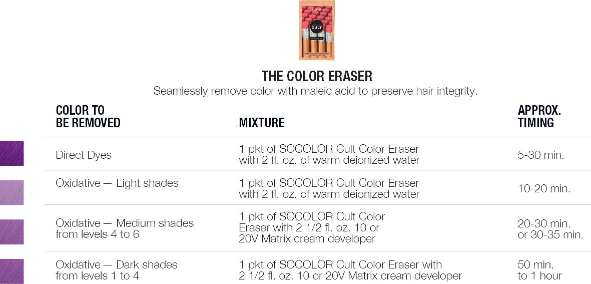 The Color Eraser